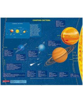 Двусторонняя карта Звездное небо Солнечная система ламинированная Картография
